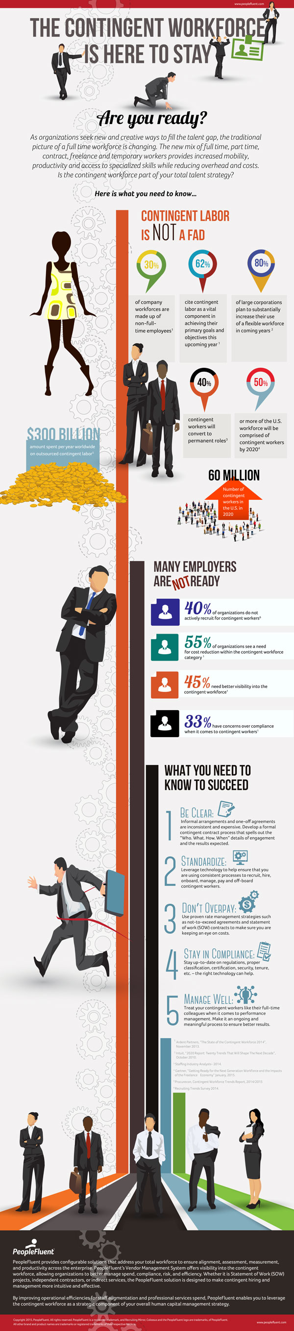 contingent_workforce_is_here_to_stay_inforgraphic2